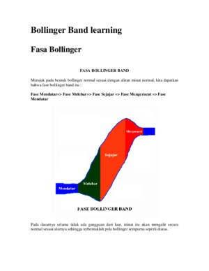 Bollinger Band Learning