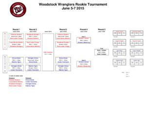 2015 Woodstock Wranglers Rookie Tournament Schedule