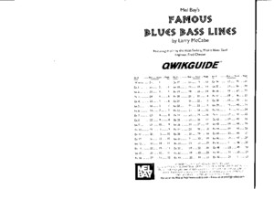 Famous Blues Bass Lines