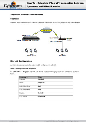 How to - Establish IPSec Connection Between Cyberoam and Mikrotik Router